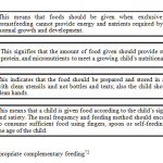 Figure 2.7: Appropriate complementary feeding72