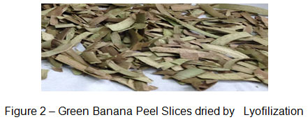 the effect of crushed banana peels Here is a rundown on 4 diy banana face masks that can be made by using banana as the main ingredient, especially selected by our team to provide glowing skin.